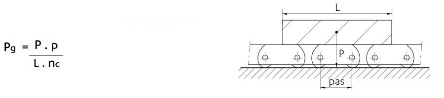 Charge utile P de longueur L sur une chaîne de pas p :